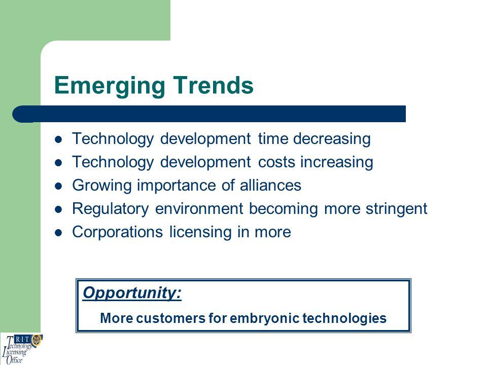 Emerging Trends Technology development time decreasing Technology development costs increasing Growing importance of alliances Regulatory environment