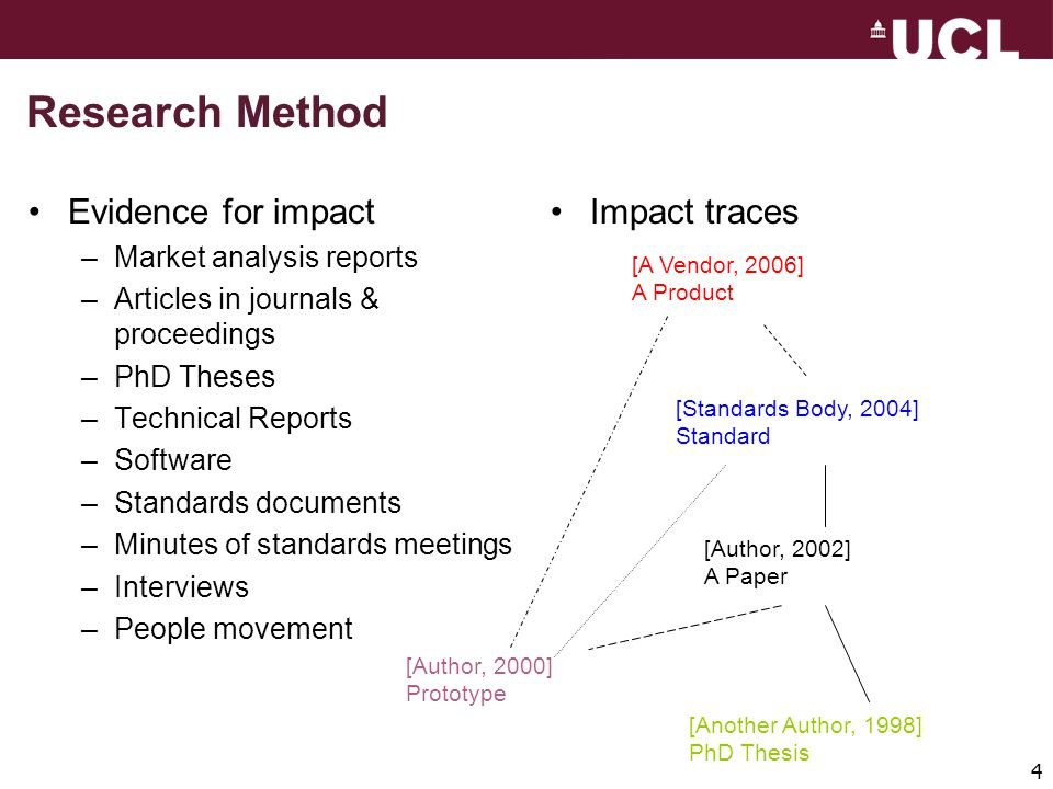 4 Research Method Evidence for impact –Market analysis reports –Articles in journals & proceedings –PhD Theses –Technical Reports –Software –Standards documents –Minutes of standards meetings –Interviews –People movement Impact traces [A Vendor, 2006] A Product [Standards Body, 2004] Standard [Author, 2002] A Paper [Author, 2000] Prototype [Another Author, 1998] PhD Thesis