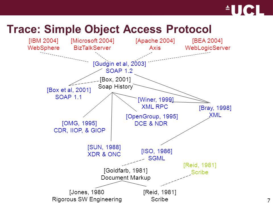 7 [BEA 2004] WebLogicServer [IBM 2004] WebSphere [Microsoft 2004] BizTalkServer [Apache 2004] Axis [Gudgin et al, 2003] SOAP 1.2 [Box et al, 2001] SOA