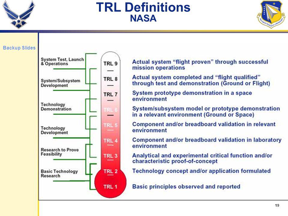 19 TRL Definitions NASA Backup Slides