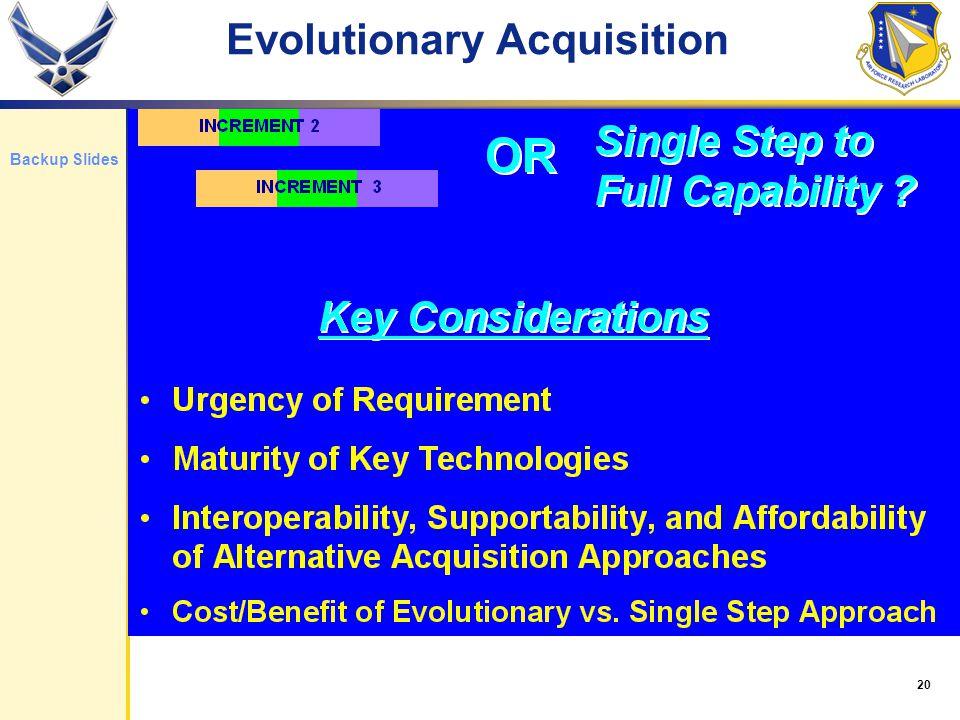 20 Evolutionary Acquisition Backup Slides