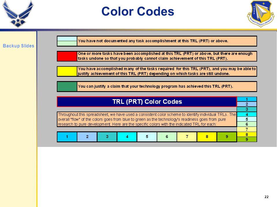 22 Color Codes Backup Slides