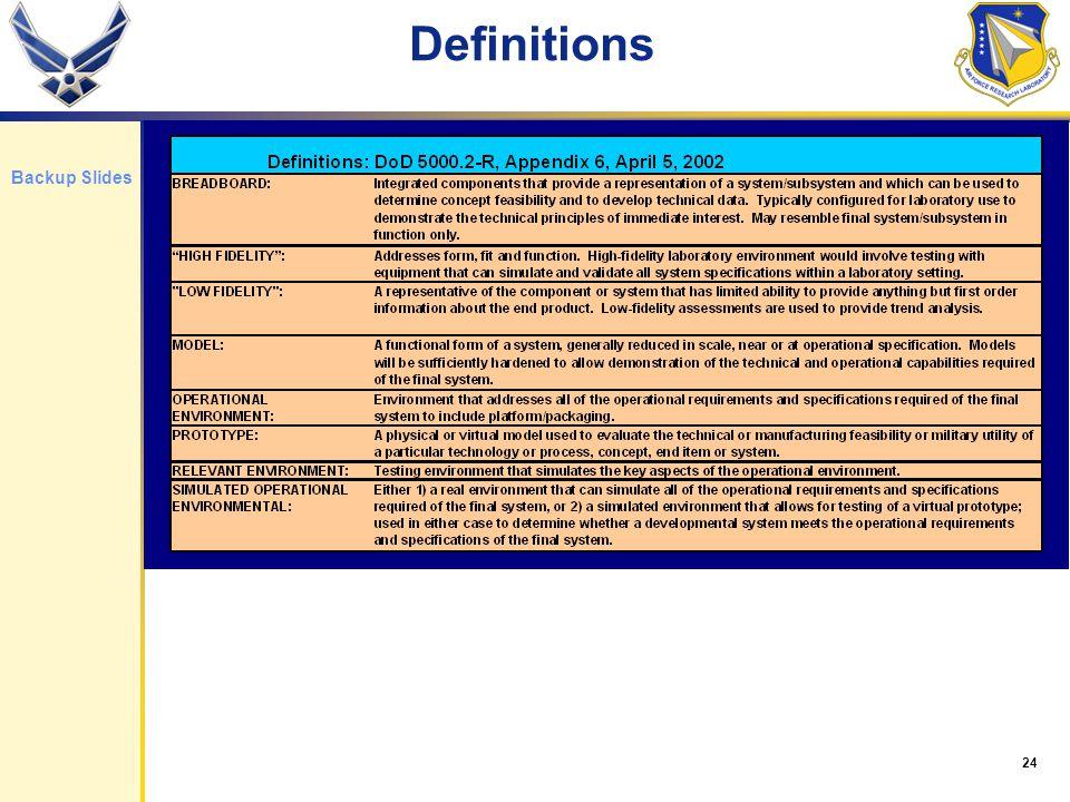 24 Definitions Backup Slides