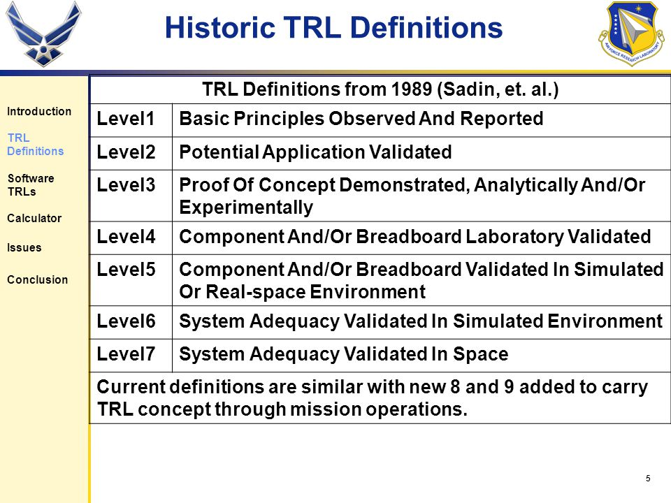 5 Historic TRL Definitions Introduction TRL Definitions Software TRLs Calculator Issues Conclusion TRL Definitions from 1989 (Sadin, et. al.) Level1Ba