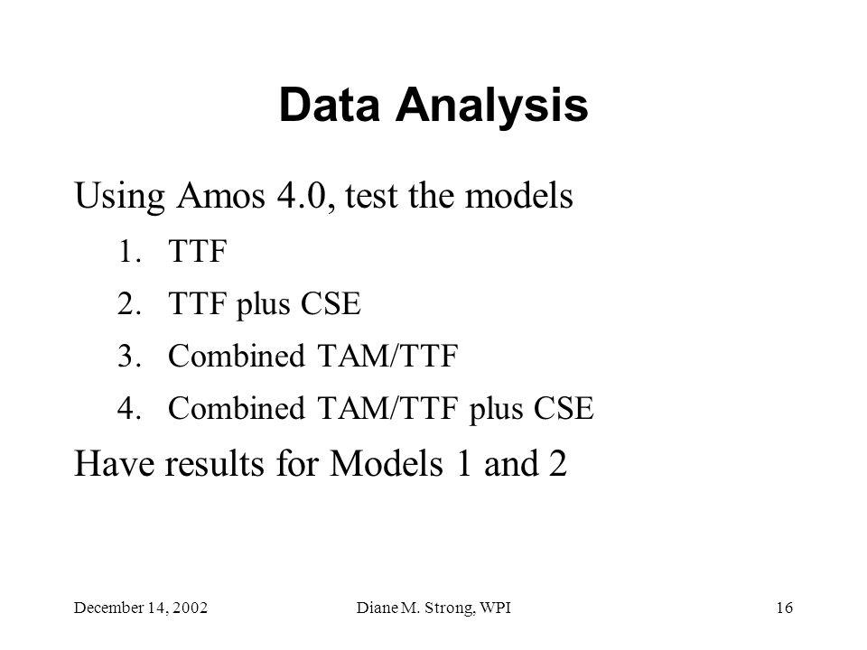 December 14, 2002Diane M. Strong, WPI16 Data Analysis Using Amos 4.0, test the models 1.TTF 2.TTF plus CSE 3.Combined TAM/TTF 4.Combined TAM/TTF plus