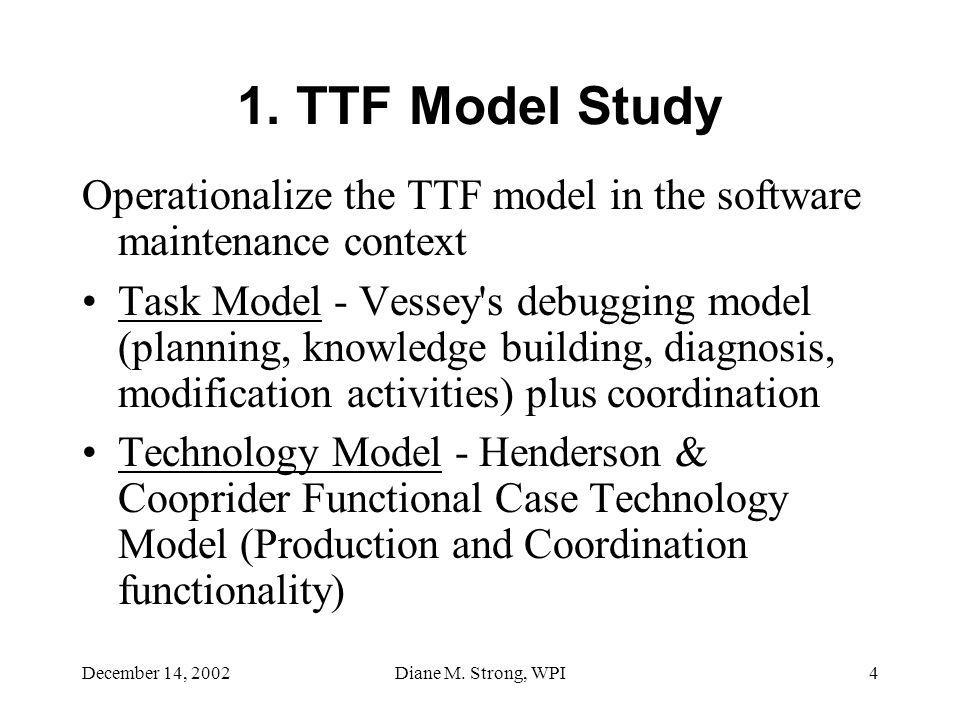 December 14, 2002Diane M. Strong, WPI4 1. TTF Model Study Operationalize the TTF model in the software maintenance context Task Model - Vessey's debug