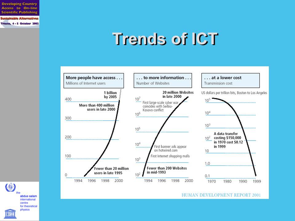 Trends of ICT