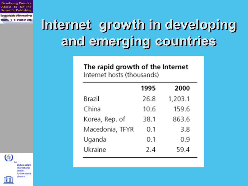 Internet growth in developing and emerging countries
