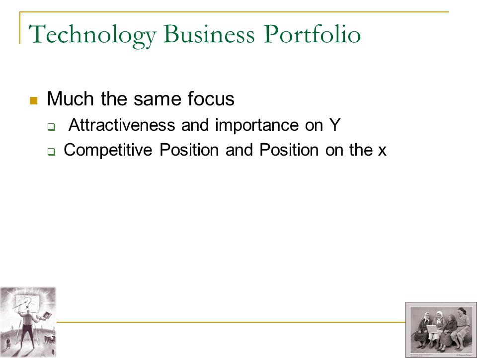 Technology Business Portfolio Much the same focus Attractiveness and importance on Y Competitive Position and Position on the x