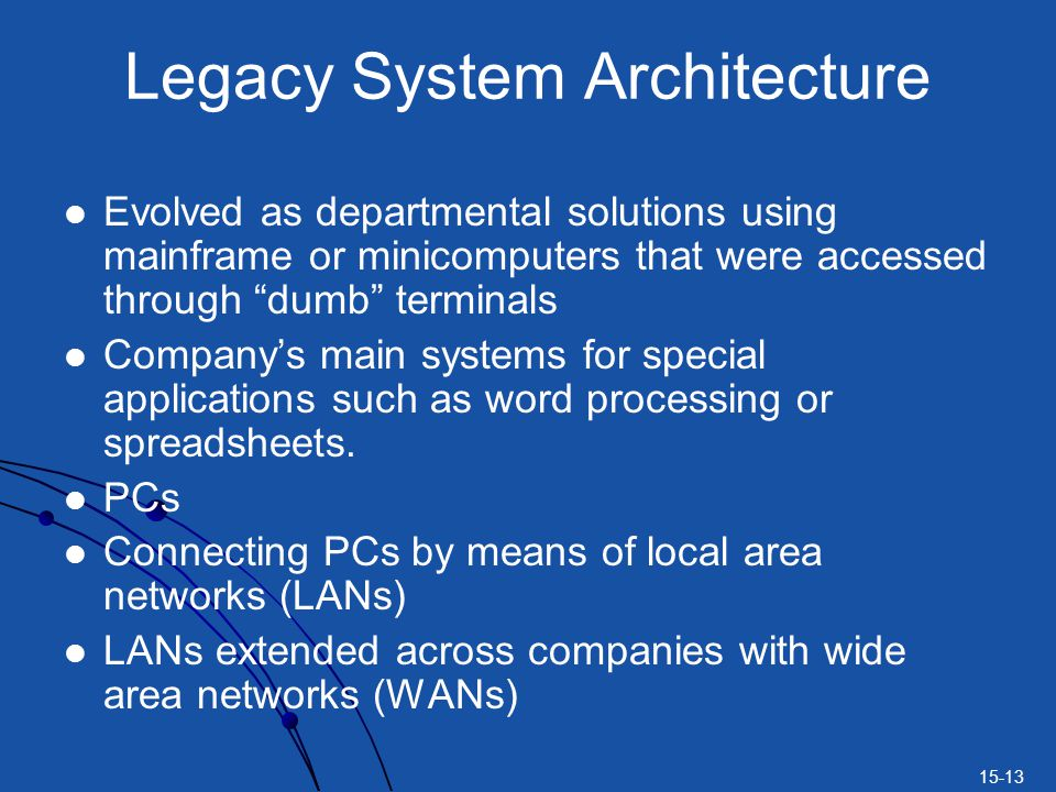 15-13 Legacy System Architecture Evolved as departmental solutions using mainframe or minicomputers that were accessed through dumb terminals Companys main systems for special applications such as word processing or spreadsheets.