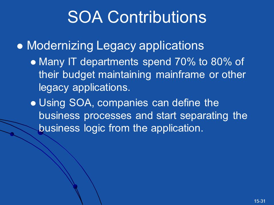 15-31 Modernizing Legacy applications Many IT departments spend 70% to 80% of their budget maintaining mainframe or other legacy applications.