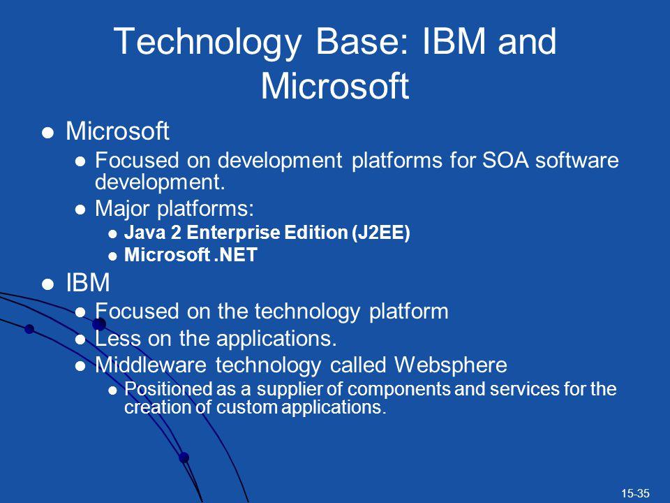 15-35 Technology Base: IBM and Microsoft Microsoft Focused on development platforms for SOA software development. Major platforms: Java 2 Enterprise E