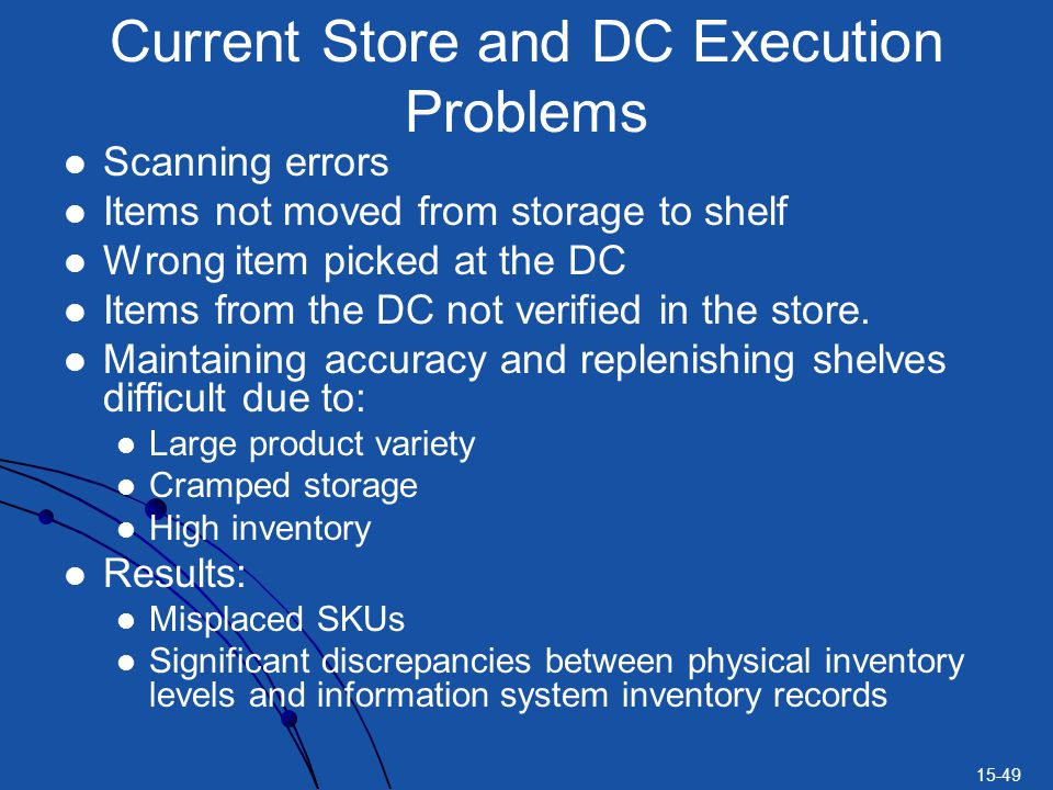 15-49 Current Store and DC Execution Problems Scanning errors Items not moved from storage to shelf Wrong item picked at the DC Items from the DC not verified in the store.