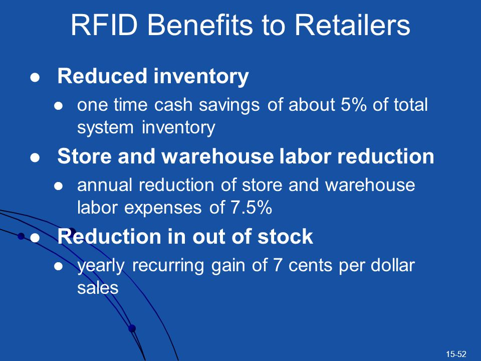 15-52 RFID Benefits to Retailers Reduced inventory one time cash savings of about 5% of total system inventory Store and warehouse labor reduction annual reduction of store and warehouse labor expenses of 7.5% Reduction in out of stock yearly recurring gain of 7 cents per dollar sales
