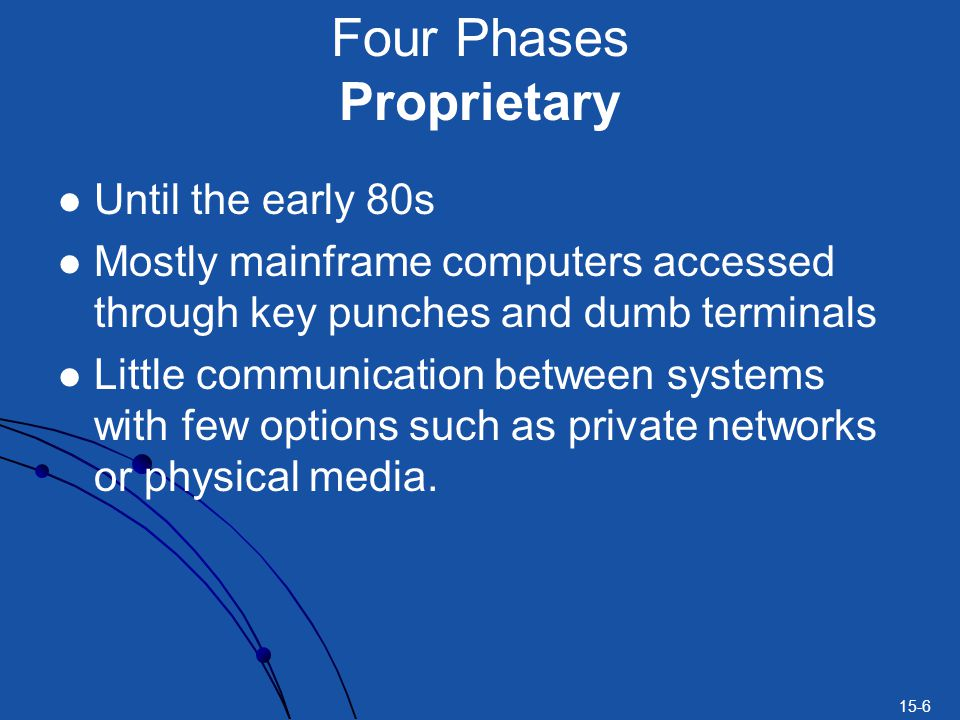15-6 Four Phases Proprietary Until the early 80s Mostly mainframe computers accessed through key punches and dumb terminals Little communication between systems with few options such as private networks or physical media.