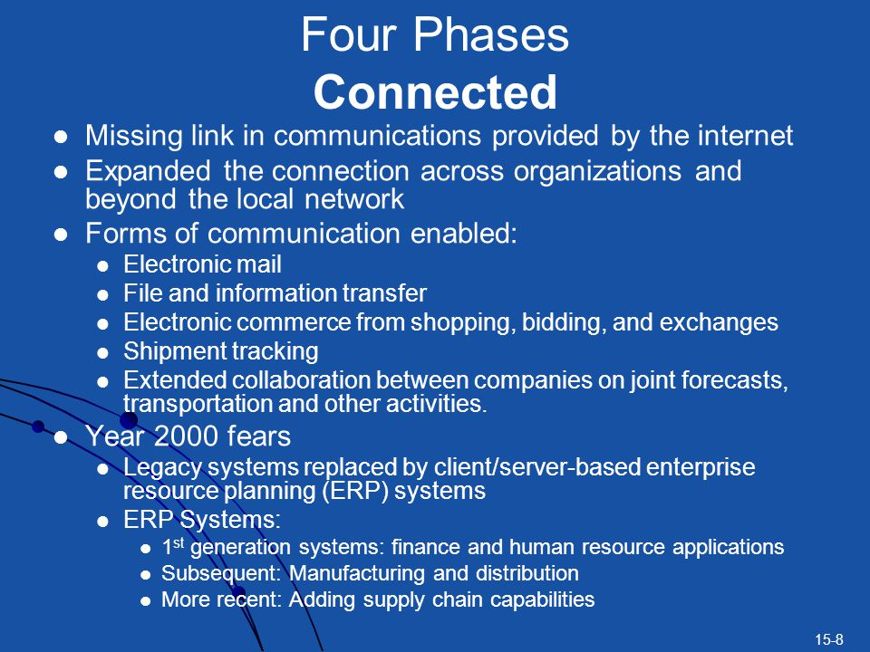 15-8 Four Phases Connected Missing link in communications provided by the internet Expanded the connection across organizations and beyond the local n