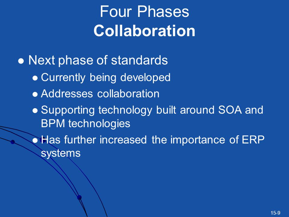 15-9 Four Phases Collaboration Next phase of standards Currently being developed Addresses collaboration Supporting technology built around SOA and BPM technologies Has further increased the importance of ERP systems