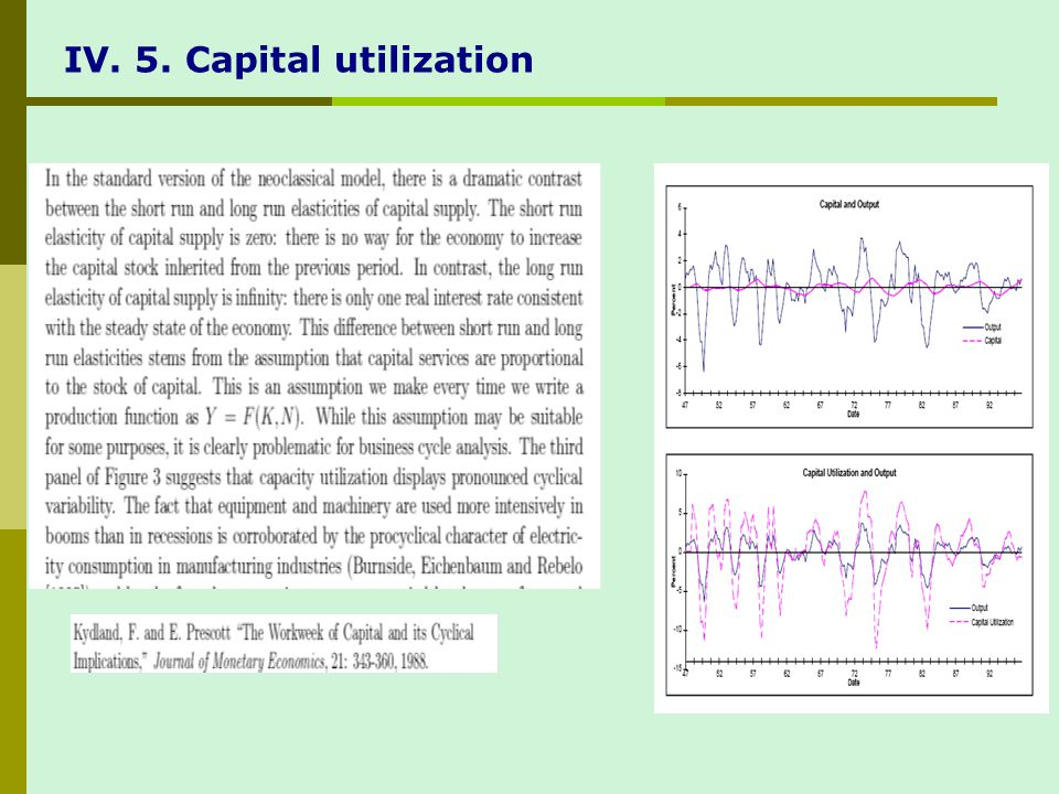 IV. 5. Capital utilization