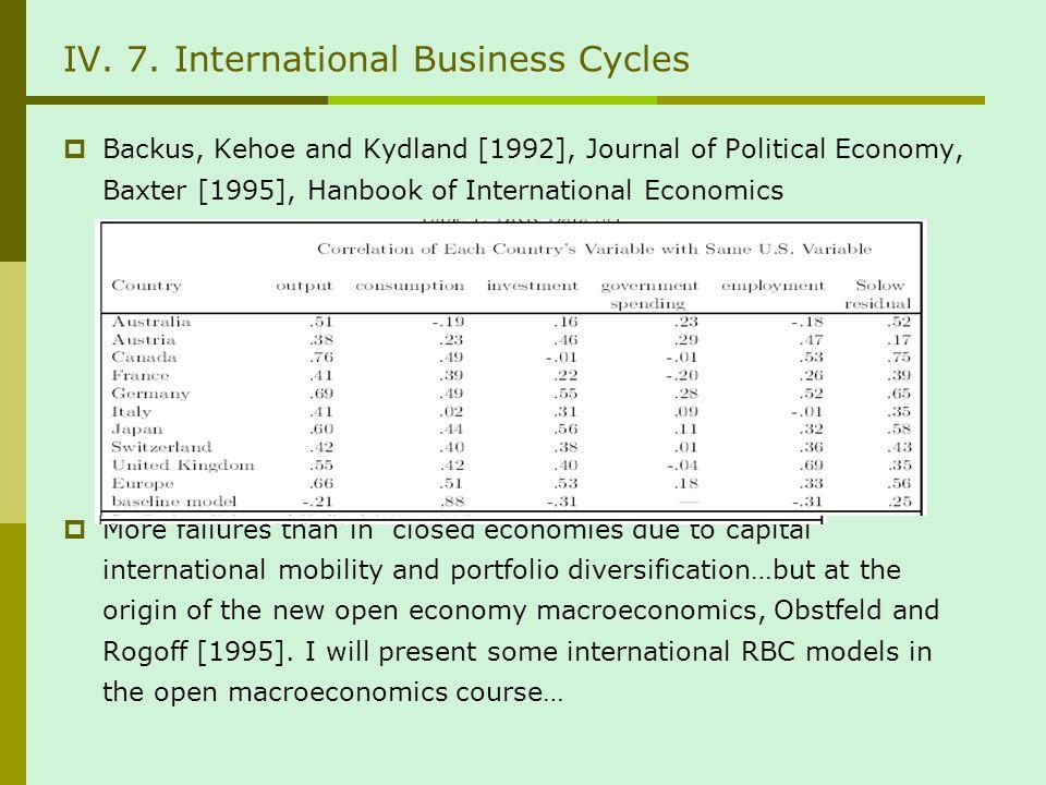 IV. 7. International Business Cycles Backus, Kehoe and Kydland [1992], Journal of Political Economy, Baxter [1995], Hanbook of International Economics