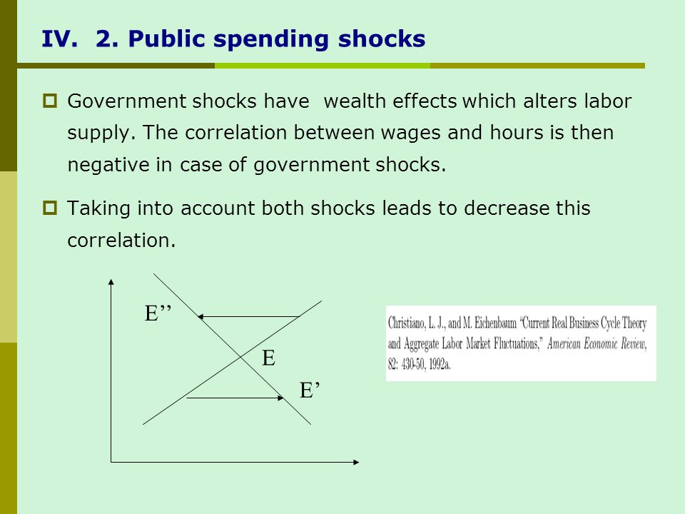 IV. 2. Public spending shocks Government shocks have wealth effects which alters labor supply.