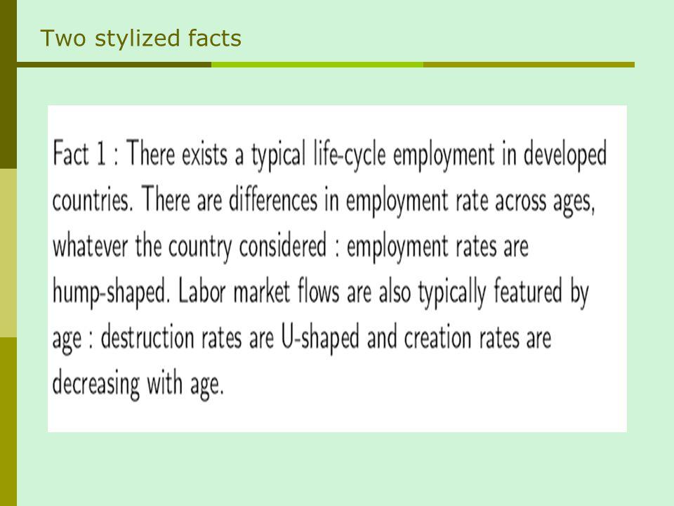 Chapter 3.Retirement age decision A. Principles and the role of productivity, health and death B.