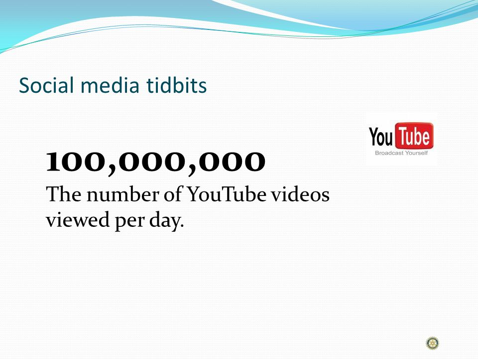 Social media tidbits 100,000,000 The number of YouTube videos viewed per day.