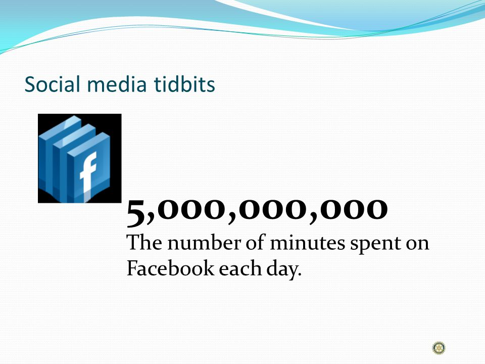 Social media tidbits 5,000,000,000 The number of minutes spent on Facebook each day.