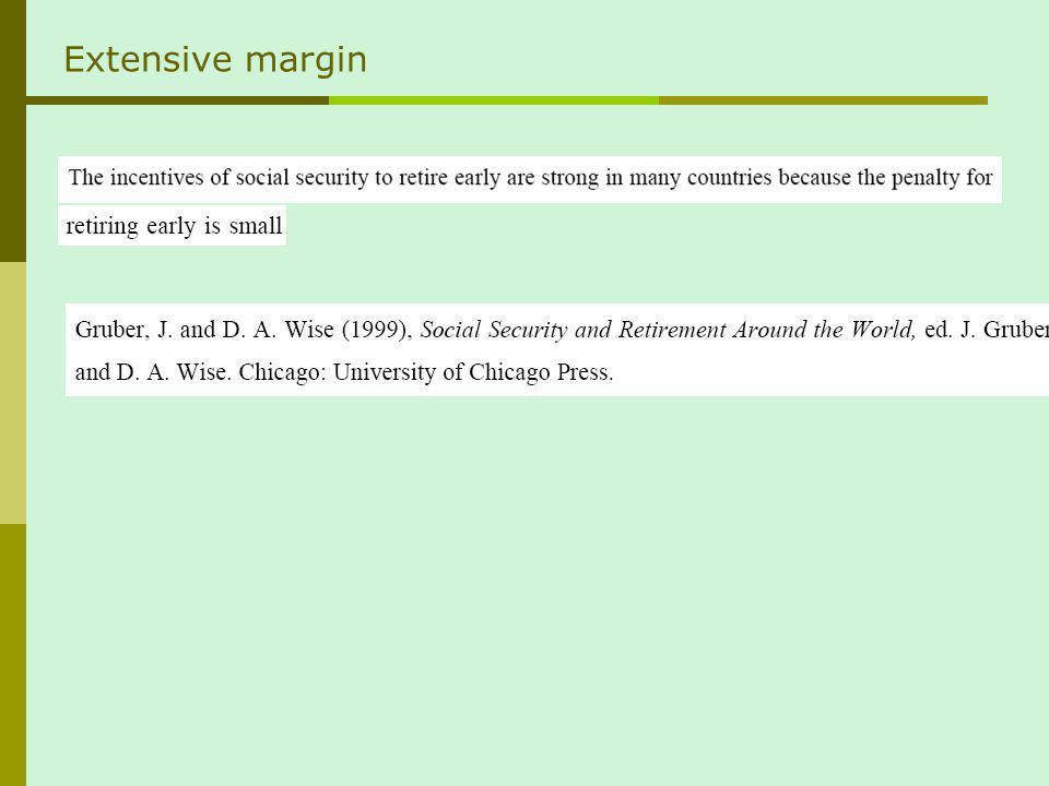 Extensive margin