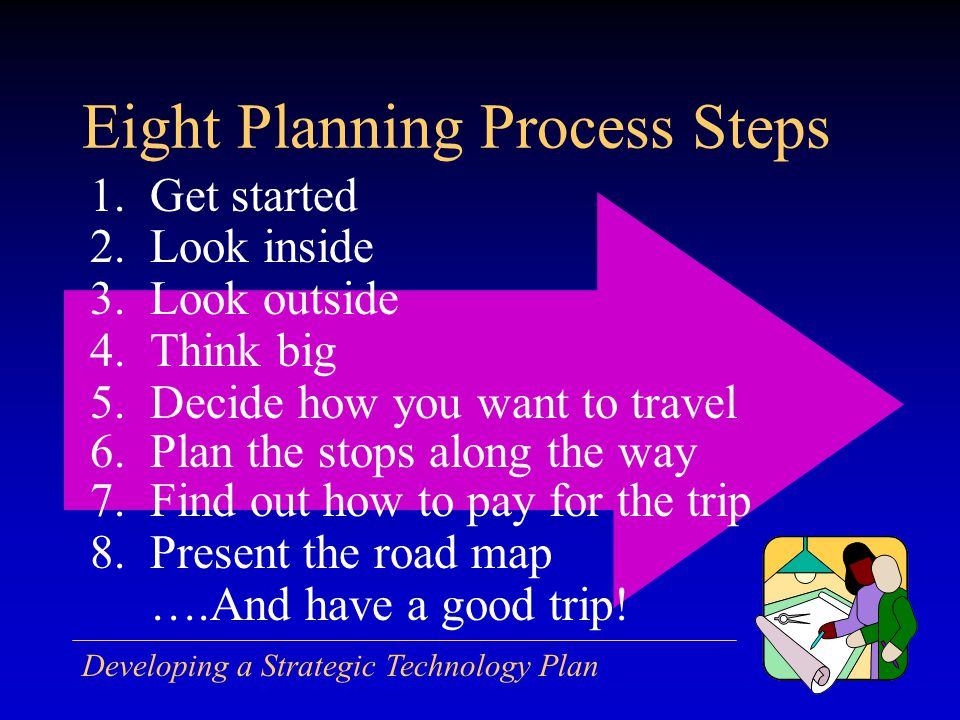 Developing a Strategic Technology Plan 1.Get started 2.