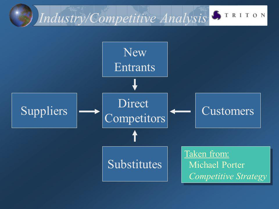 Industry/Competitive Analysis Direct Competitors CustomersSuppliers New Entrants Substitutes Taken from: Michael Porter Competitive Strategy Taken fro