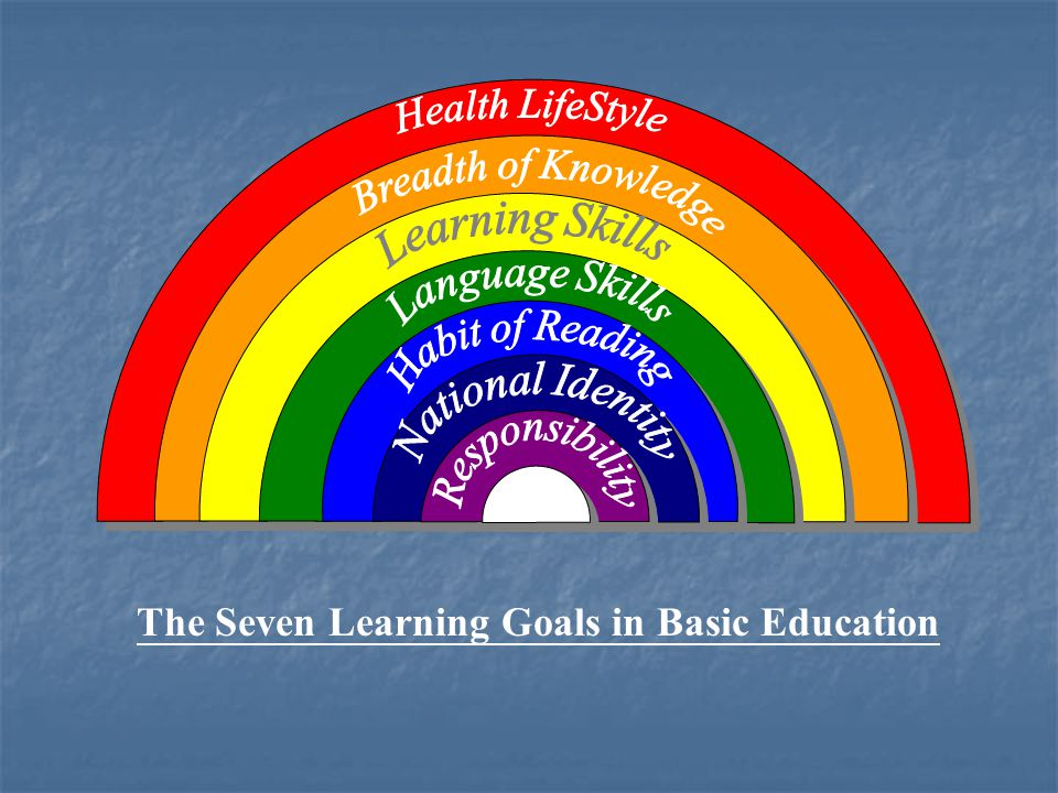 The Seven Learning Goals in Basic Education
