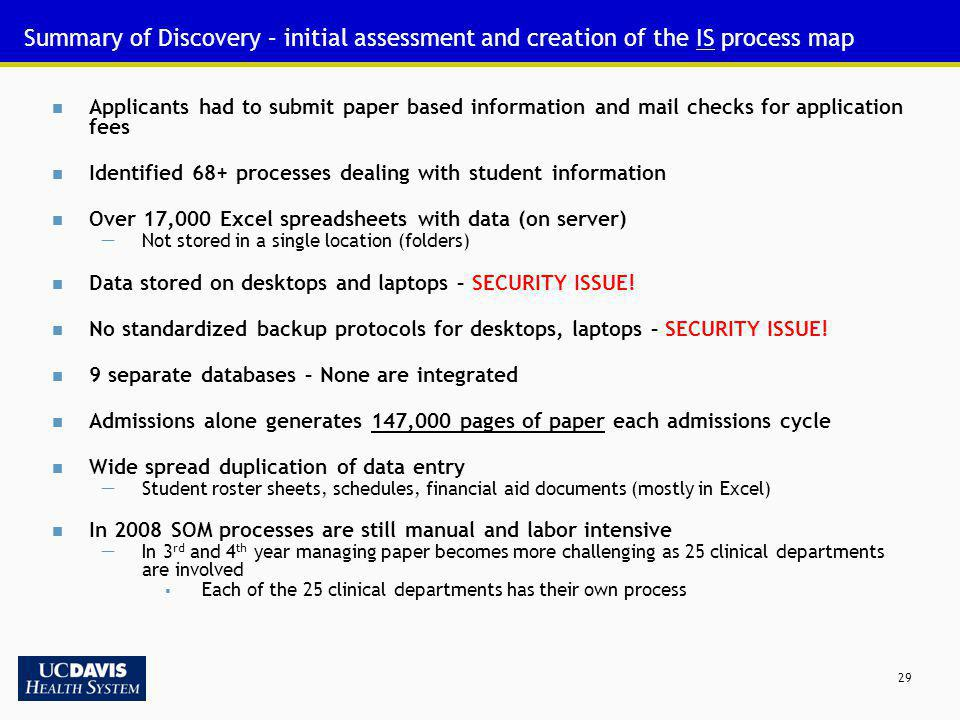 29 Summary of Discovery – initial assessment and creation of the IS process map Applicants had to submit paper based information and mail checks for a
