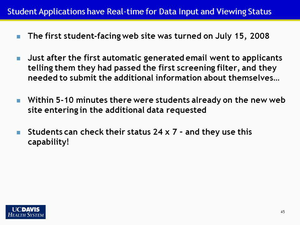 45 Student Applications have Real-time for Data Input and Viewing Status The first student-facing web site was turned on July 15, 2008 Just after the
