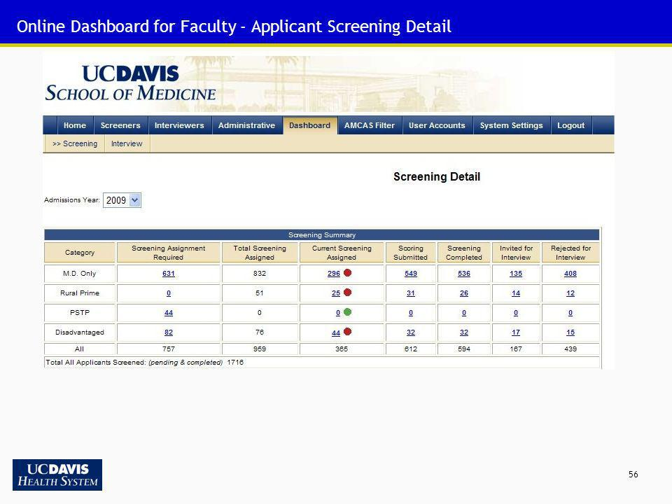 56 Online Dashboard for Faculty - Applicant Screening Detail