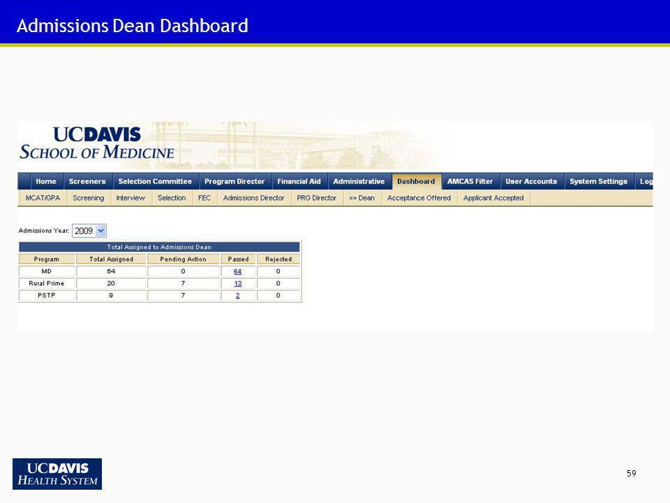 59 Admissions Dean Dashboard