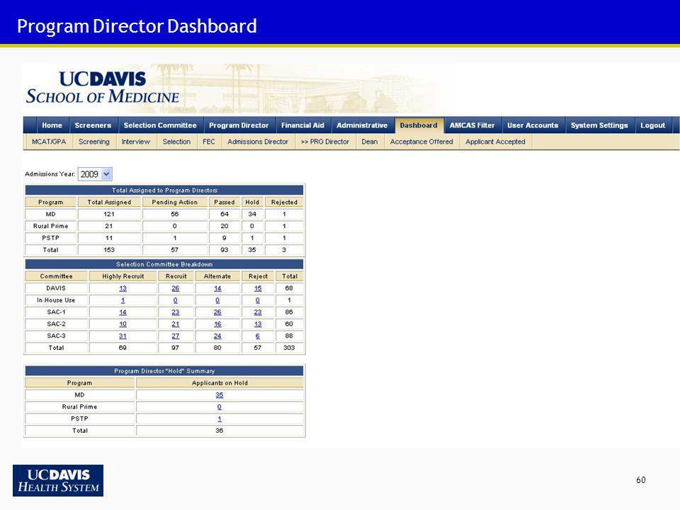 60 Program Director Dashboard