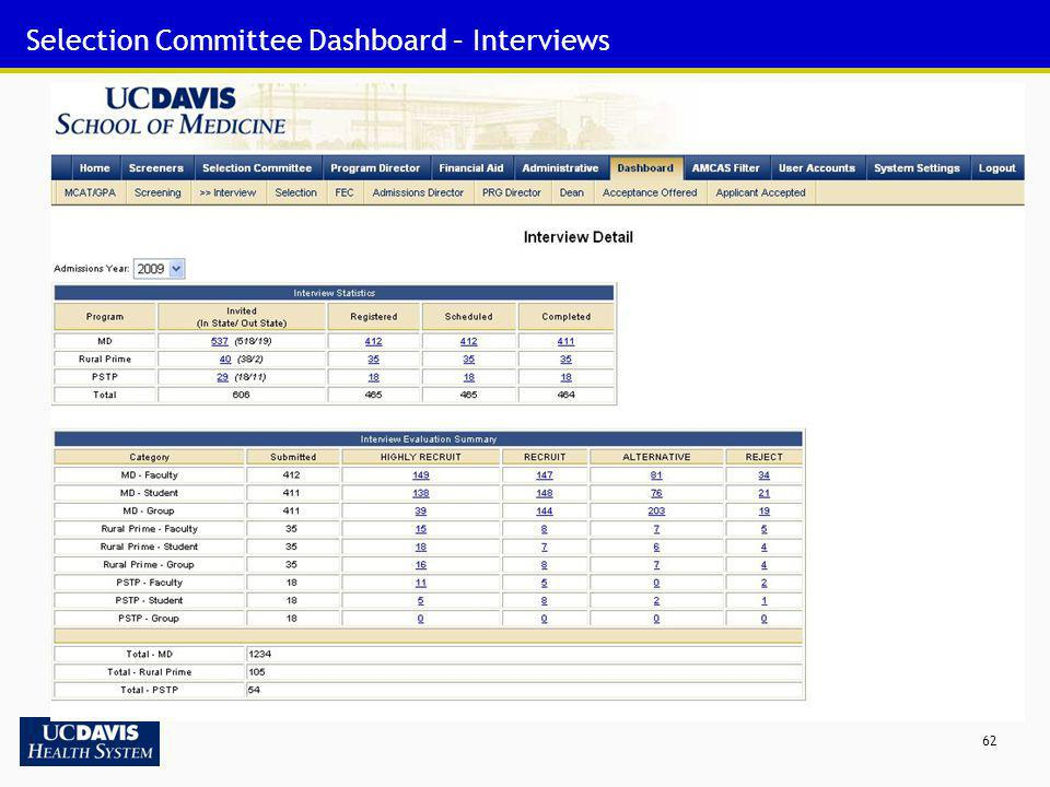 62 Selection Committee Dashboard – Interviews
