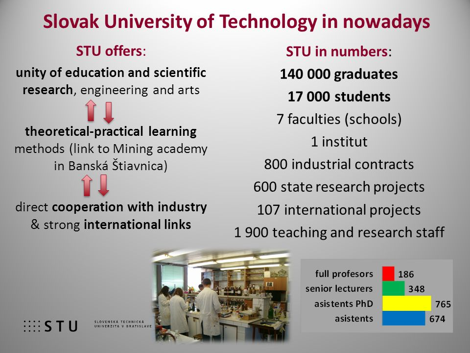 STU in numbers: 140 000 graduates 17 000 students 7 faculties (schools) 1 institut 800 industrial contracts 600 state research projects 107 international projects 1 900 teaching and research staff Slovak University of Technology in nowadays STU offers: unity of education and scientific research, engineering and arts theoretical-practical learning methods (link to Mining academy in Banská Štiavnica) direct cooperation with industry & strong international links