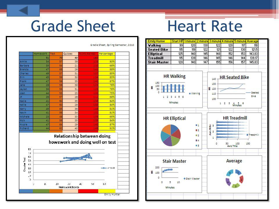 Grade Sheet Heart Rate