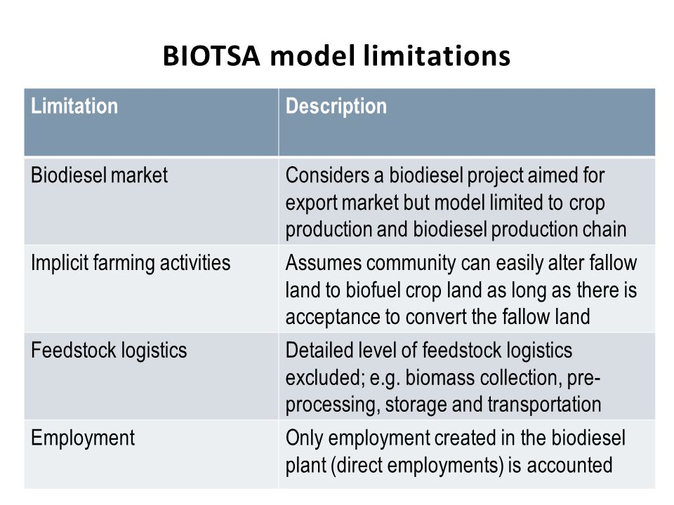 BIOTSA model limitations LimitationDescription Biodiesel marketConsiders a biodiesel project aimed for export market but model limited to crop product