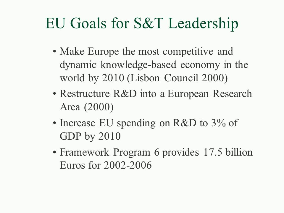 Birthplace of Nobel Prize Winners in Science The EU is becoming more competitive in this metric.