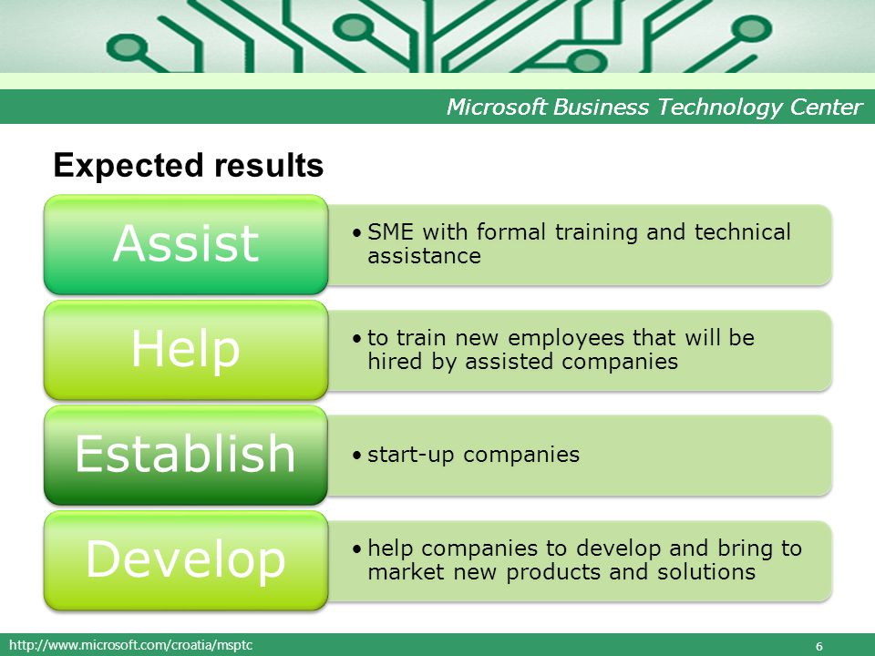 http://www.microsoft.com/croatia/msptc Microsoft Business Technology Center Expected results SME with formal training and technical assistance Assist to train new employees that will be hired by assisted companies Help start-up companies Establish help companies to develop and bring to market new products and solutions Develop 6