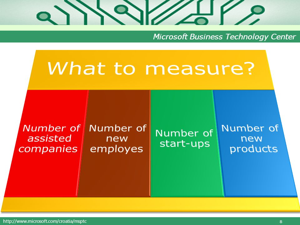 http://www.microsoft.com/croatia/msptc Microsoft Business Technology Center What to measure 8