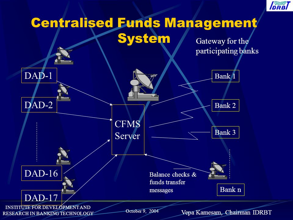 INSTITUTE FOR DEVELOPMENT AND RESEARCH IN BANKING TECHNOLOGY October 9, 2004 Vepa Kamesam, Chairman IDRBT Centralised Funds Management System DAD-1 DA