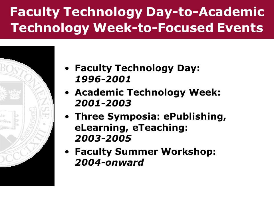 Faculty Technology Day-to-Academic Technology Week-to-Focused Events Faculty Technology Day: Academic Technology Week: Three Symposia: ePublishing, eLearning, eTeaching: Faculty Summer Workshop: 2004-onward