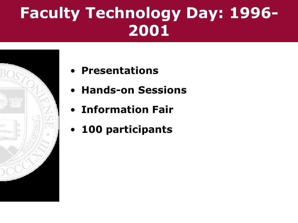Faculty Technology Day: Presentations Hands-on Sessions Information Fair 100 participants