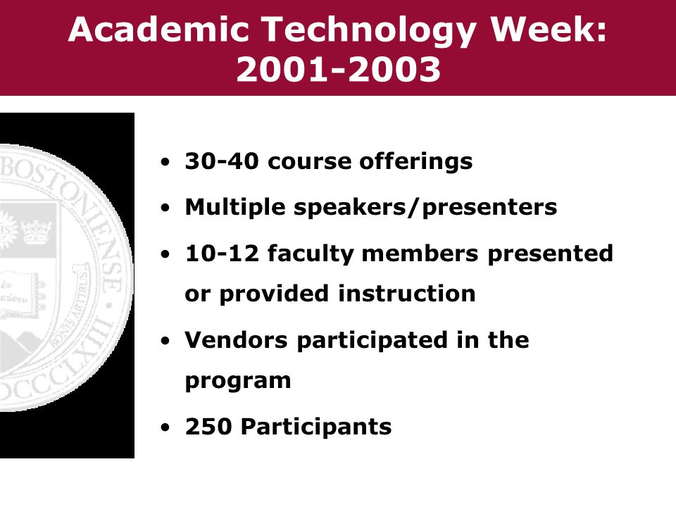 Academic Technology Week: course offerings Multiple speakers/presenters faculty members presented or provided instruction Vendors participated in the program 250 Participants