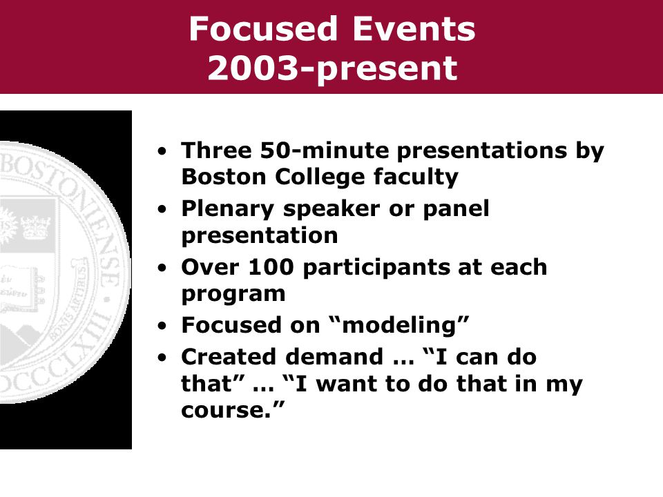 Focused Events 2003-present Three 50-minute presentations by Boston College faculty Plenary speaker or panel presentation Over 100 participants at each program Focused on modeling Created demand … I can do that … I want to do that in my course.