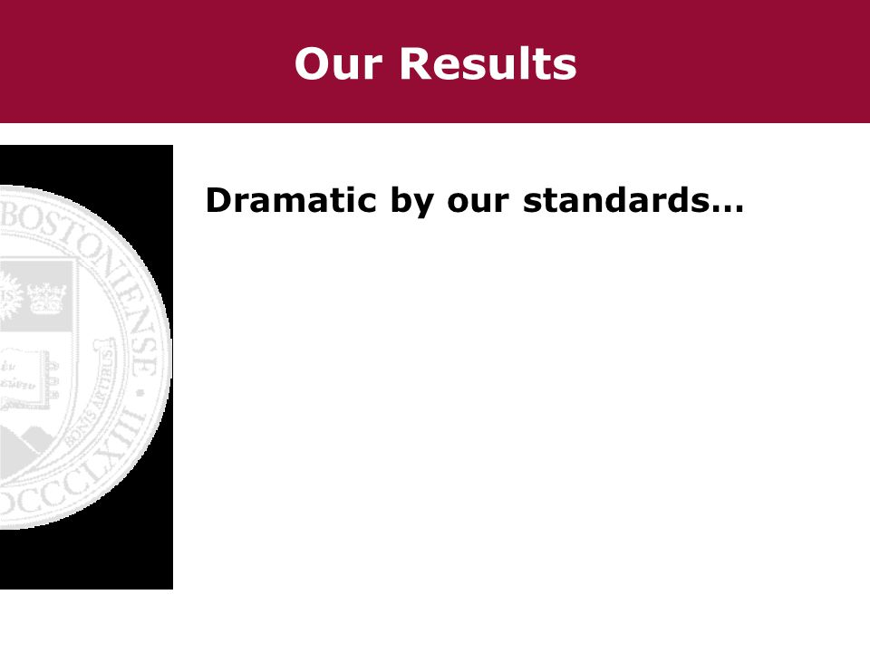 Our Results Dramatic by our standards…