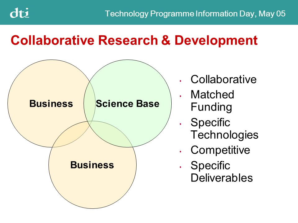 Technology Programme Information Day, May 05 Collaborative Research & Development Business Science Base Collaborative Matched Funding Specific Technologies Competitive Specific Deliverables